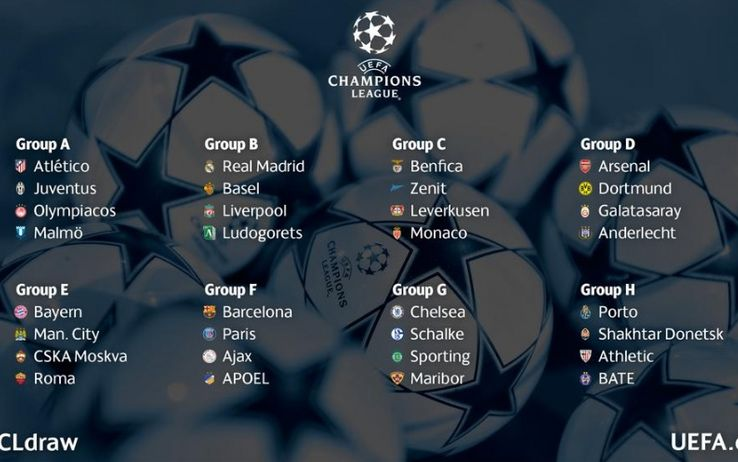 gironi_champions