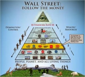 Pyramid-of-control